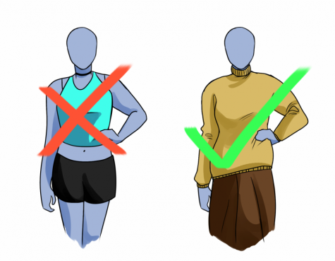 Oversexualized Dress Code